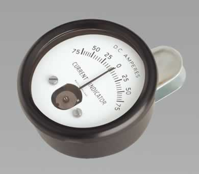 Clip-On Ammeter 75-0-75Amp